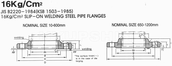 JIS 16K FLANGE DRAWING, JINAN HYUPSHIN FLANGES CO., LTD